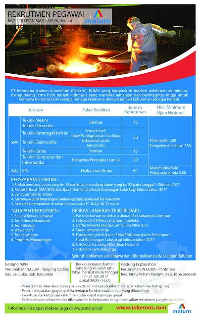 Lowongan Kerja PT Indonesia Asahan Alumunium (Persero)
