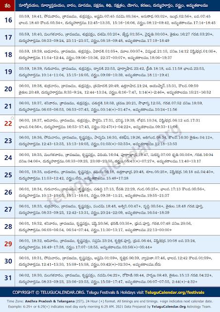 Telugu Gantala Panchangam 2021 August