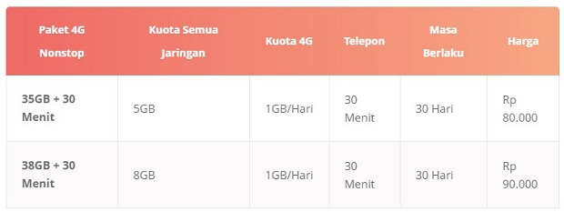 Paket Internet 3 4G Nonstop
