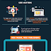 7 Tips to Win Big with Video Marketing in 2017 infographic