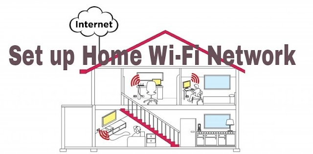 How to Setup WiFi Network at Home and office