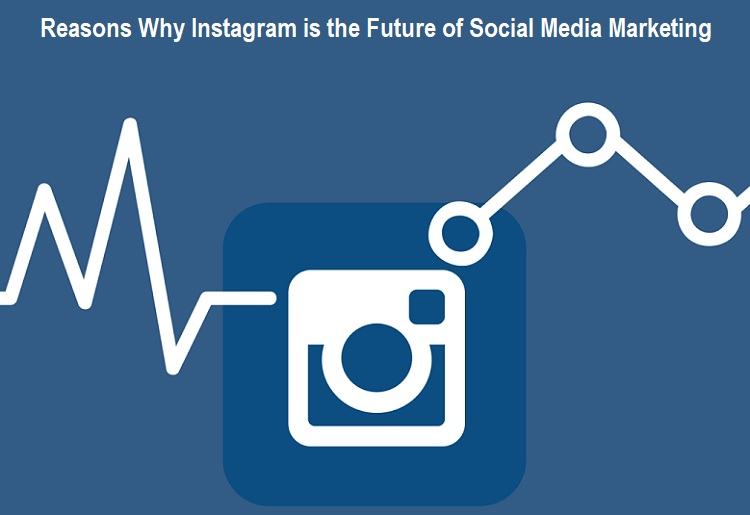 Reasons Why Instagram is the Future of Social Media Marketing