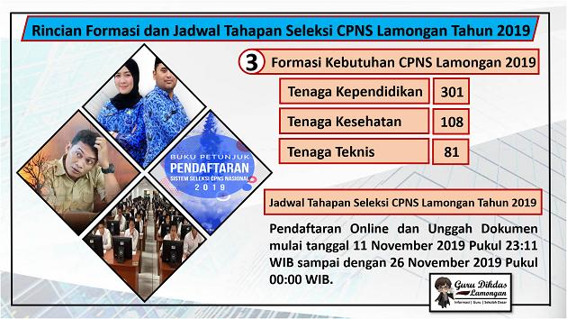 Rincian Formasi dan Jadwal Tahapan Seleksi CPNS Lamongan Tahun 2019