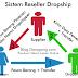 Sistem Dropship Dan Reseller dalam Bisnis Online