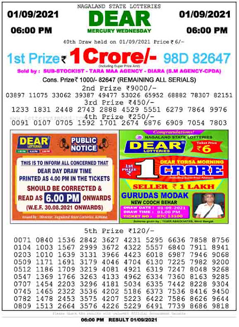 Nagaland State Lottery Result 1.9.2021