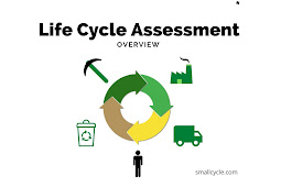 Life Cycle Assessment Overview