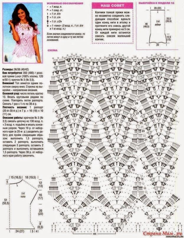 Lujo Crochet Patrones Libres Embellecimiento - Manta de Tejer Patrón ...
