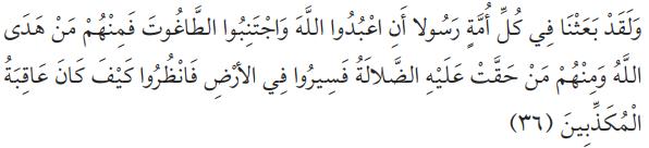 Pengertian Aqidah Islam adalah