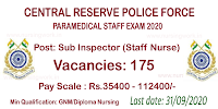 175 Staff Nurses Recruitment Very good Govt Salary