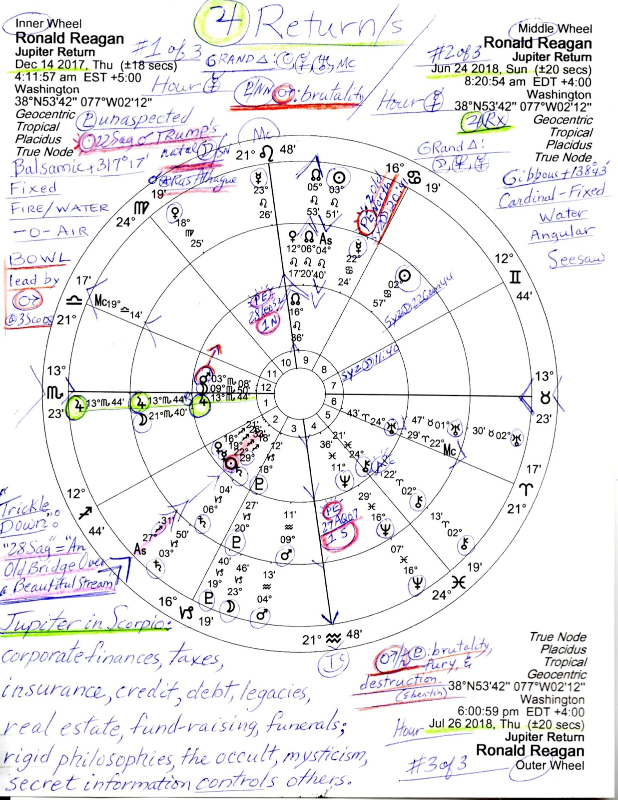Stars over washington october 2017 here is a tri wheel of the current jupiter returns of former president ronald reagan whose natal jupiter 13sco44 rises in the first return chart asc nvjuhfo Choice Image