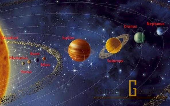 Klasifikasi Planet