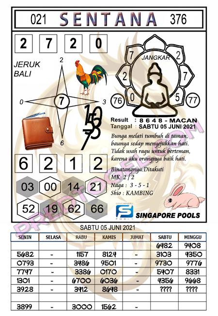 Syair Sentana Singapura sabtu 05-juni-2021