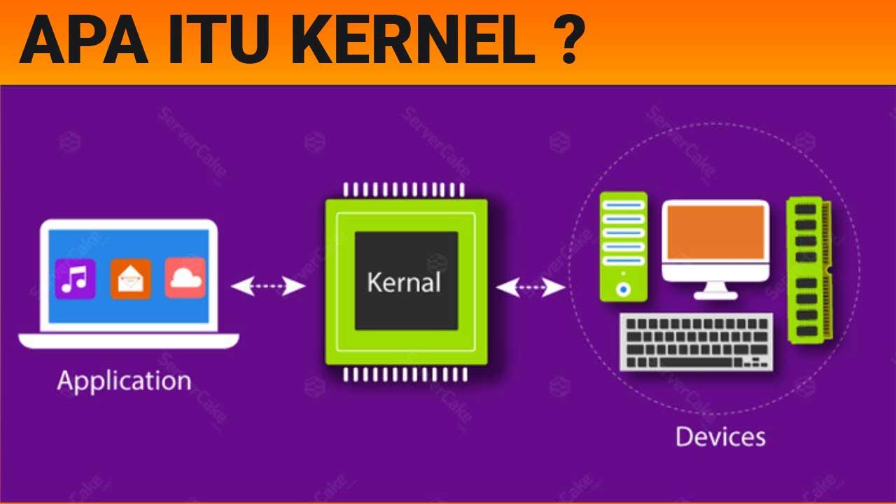 kernel adalah