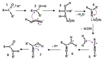 mecanismo de reação para a produção de amida