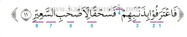 Hukum Tajwid Surat Al-Mulk Ayat 11