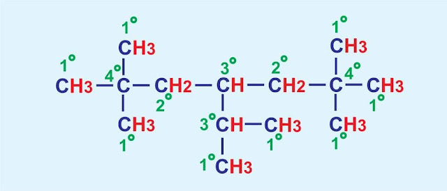Posisi Atom Karbon - primer, sekunder, tersier, kuarterner