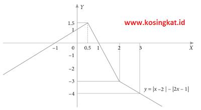 kunci jawaban uji kompetensi 1.2 matematika kelas 10 halaman 37, 38