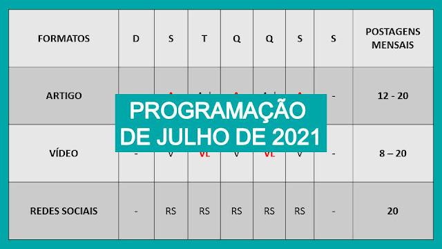 Artigos Publicados em Julho de 2021