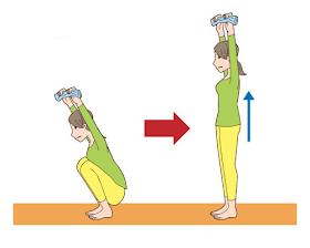 每天15次一舉改善畏寒體質,免爆汗也能瘦腰臀
