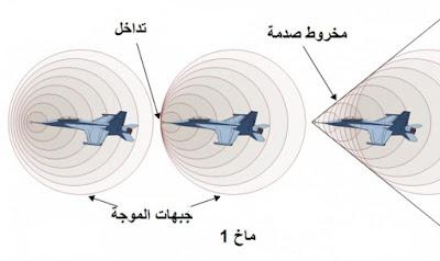 طائرة ماخ 1