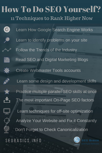 Infographic: How to do Search Engine Optimization yourself?