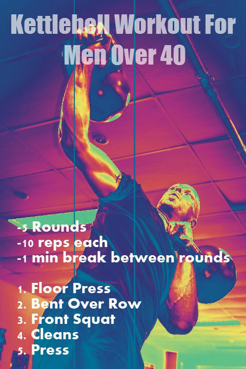 Kettlebell Workout Men Over 40