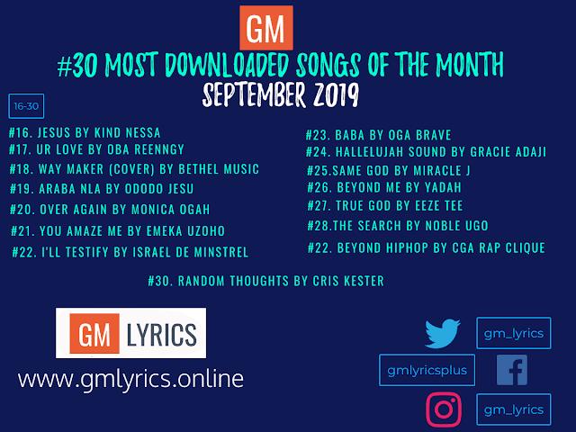 Top 30 Trending Gospel Songs of The Month