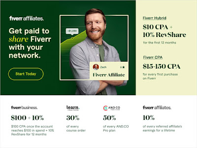 Join Fiverr affiliate Program and recieve money via Payoneer