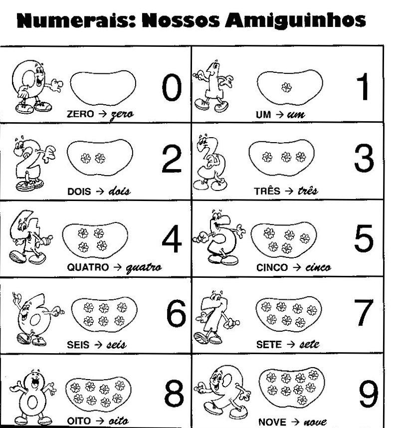 0 a 10 3sgte ecu wiring diagram profª marcela atividades numeros de 1 9