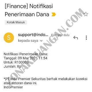 Notifikasi Penerimaan Dana RDN BCA