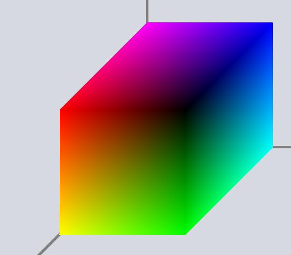Cubo de colores CMY