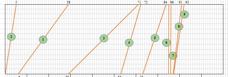 Thay đổi chiều rộng và chiều cao hàng cột trong excel