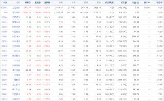 中国株コバンザメ投資ウォッチ銘柄watch20141110