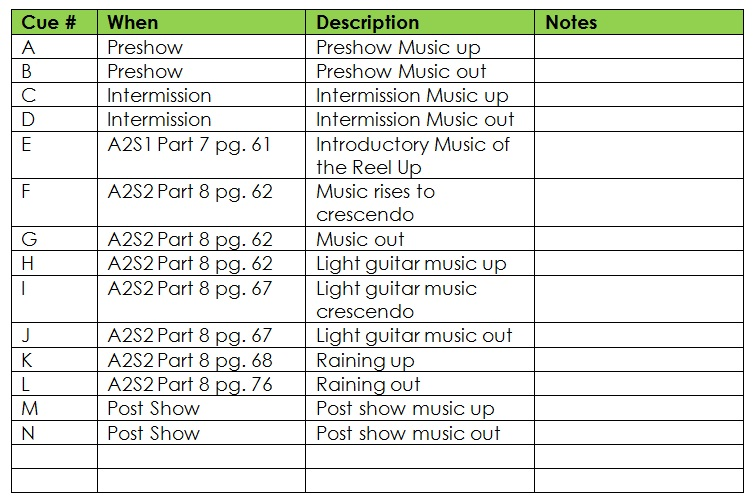 Sound Cue Sheet  sc 1 st  Stage Management Final Project Book & Sound Cue Sheet | Stage Management Final Project Book