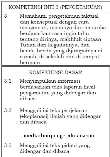 KI-3 Pengetahuan dan KD Bahasa Indonesia Kelas 6 SD-MI Kurikulum 2013 Semester 1 dan 2