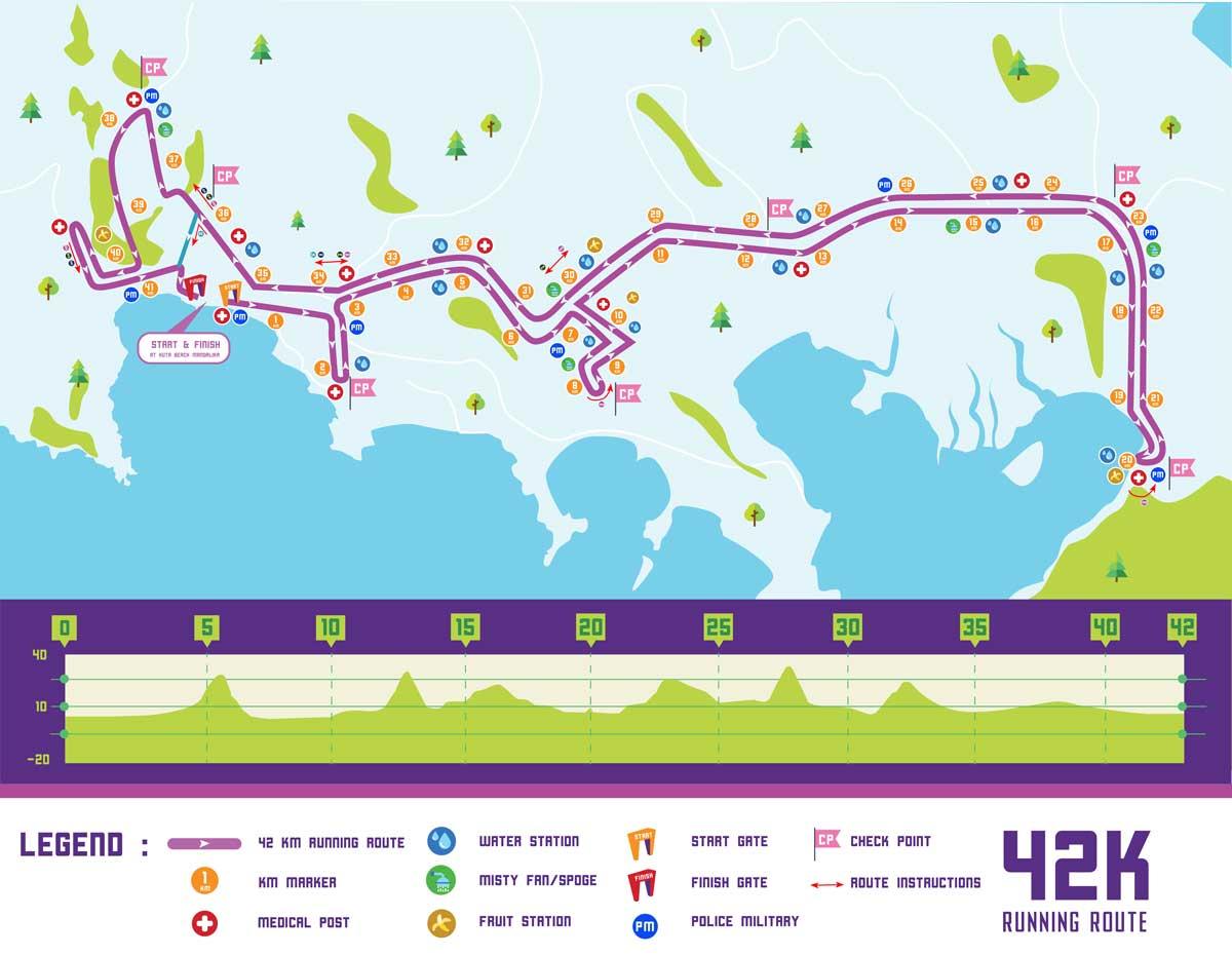 42K 👟 TNI International Marathon • 2021