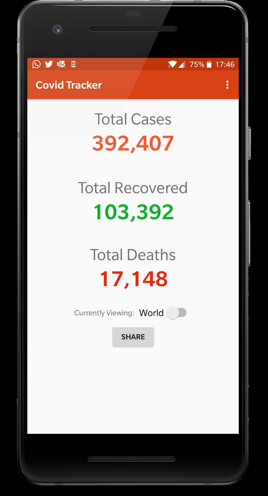 Covid Tracker - Essential Corona Virus Tracker App