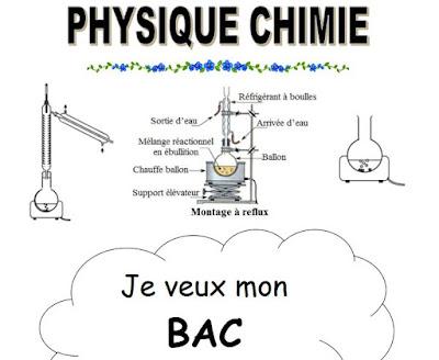 دروس الفيزياء والكيمياء ثانية بكالوريا - البكالوريا الدولية