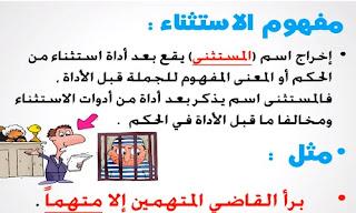 شرح درس الاستثناء اولى ثانوى لغة عربية ترم ثاني