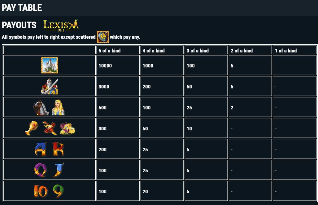 Slot Online gacor Habanero