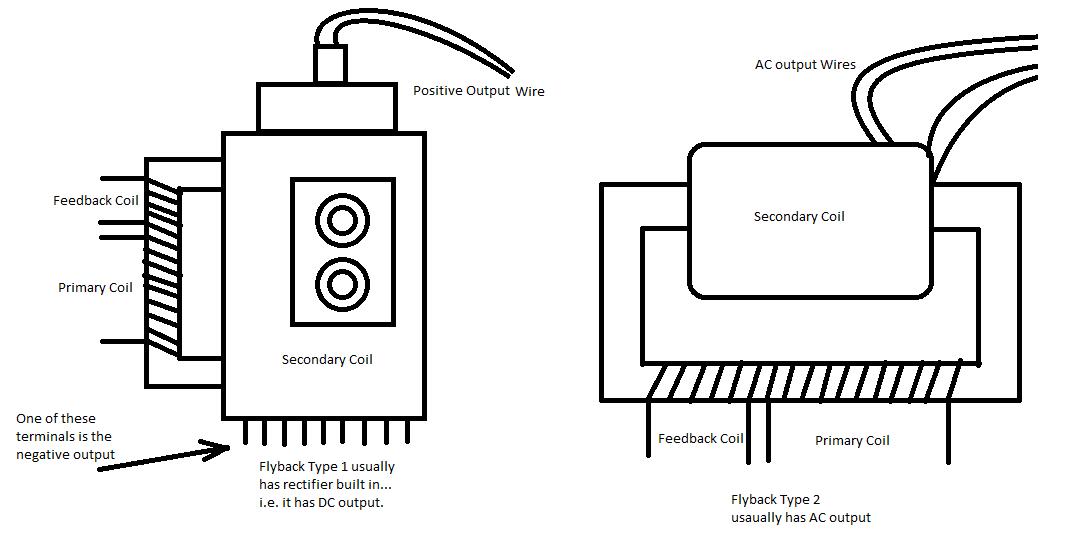 riccar vacuum wiring diagram
