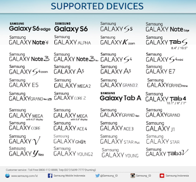 List Devices yang mendukung Samsung Galaxy Gift Indonesia