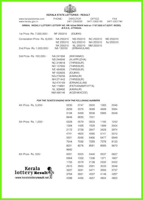 Kerala Lottery Results 17-07-2020 Nirmal NR-182 Lottery Result