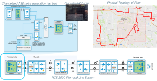 Cisco Tutorial and Materials, Cisco Certifications, Cisco Study Materials, Cisco Learning