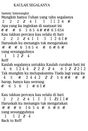Not Angka Pianika Lagu Sammy Simorangkir Kaulah Segalanya