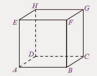 Rumus Volume dan Rumus Luas Permukaan Kubus beserta contoh soal dan pembahasannya