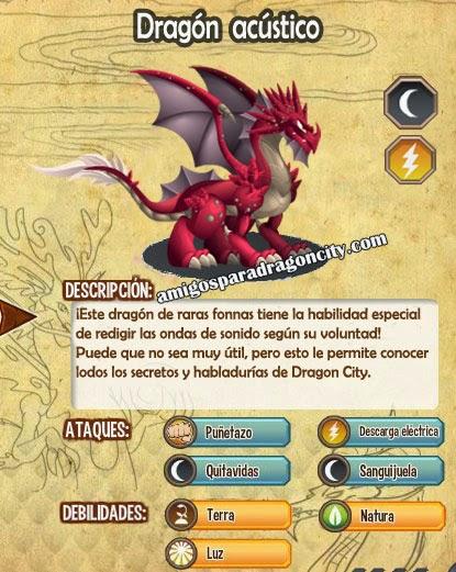 imagen de las caracteristicas del  dragon acustico