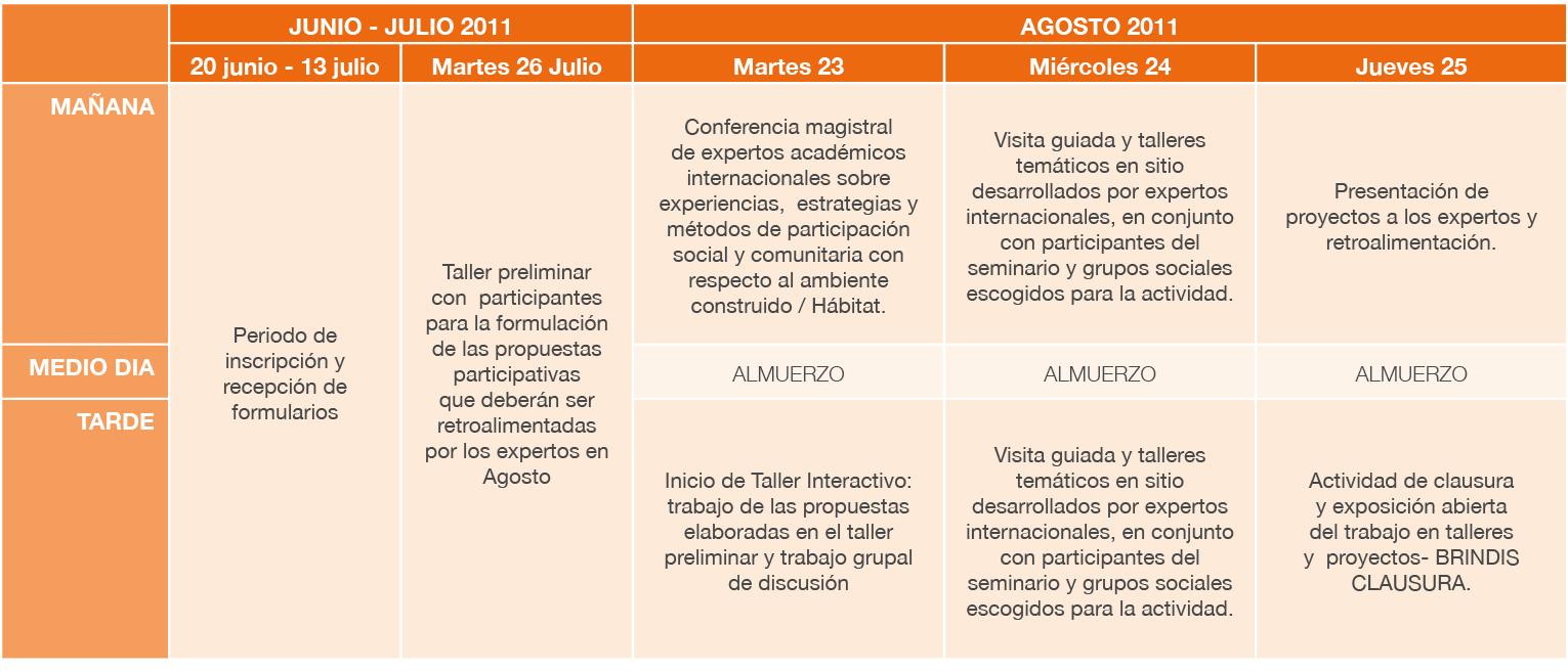 Participaci 243 N Y Diversidad Social Calendario 2011