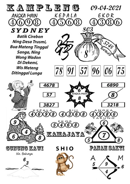 Kampleng Sidney Jumat 09-Apr-2021