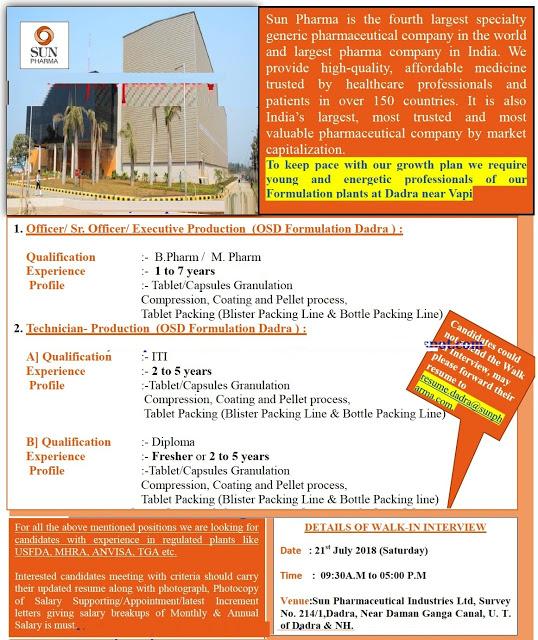 Sun-Pharma-for-OSD-formulation